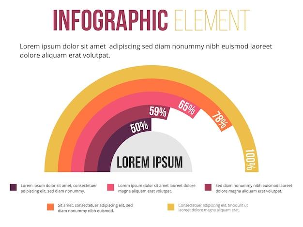 Półokrągły element infografiki informacji