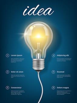 Pomysł żarówki. kreatywnie biznesowy pojęcie z obrazkiem lekkiego szkła przejrzystej żarówki wektorowy myślący edukacyjny plakat