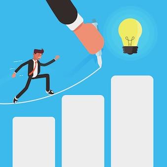Poprawa charakteru biznesmenów