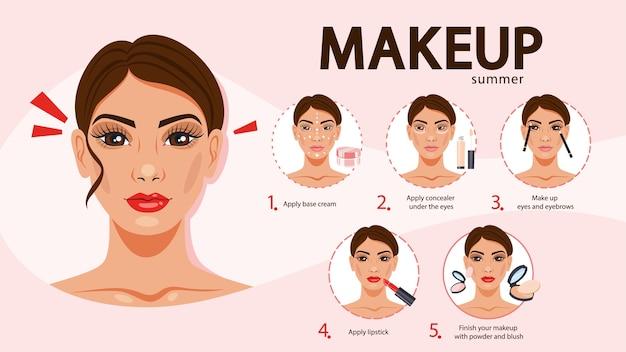 Poradnik makijażu twarzy dla kobiety. nakładanie kremu i korektora