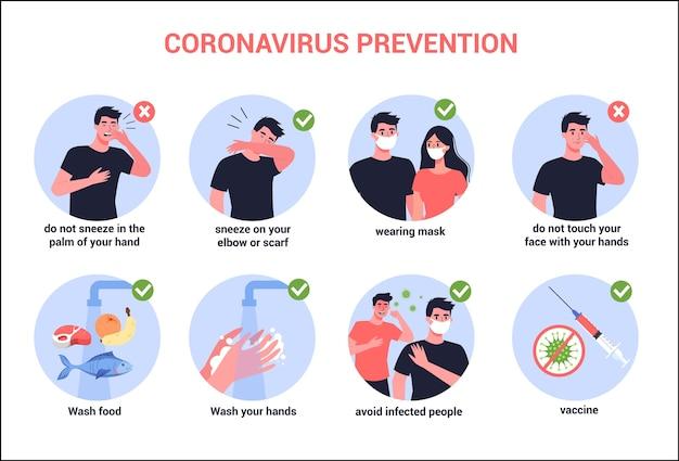 Porady dotyczące ochrony przed wirusami. alert koronowirusa. infografiki profilaktyki.