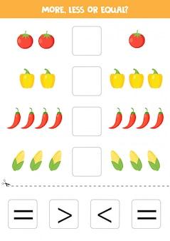 Porównaj liczbę warzyw. więcej, mniej lub równo.