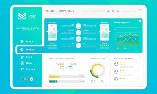 Porównanie produktów na szablonie infographic