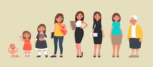 Postać kobiety w różnym wieku.