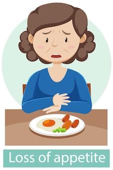 Postać z kreskówki z objawami utraty apetytu