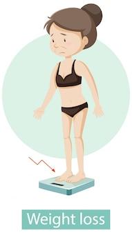 Postać z kreskówki z objawami utraty wagi