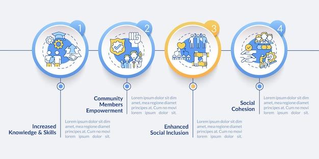 Postęp społeczeństwa korzyści wektor infographic szablon. empowerment prezentacja zarys elementów projektu. wizualizacja danych w 4 krokach. wykres informacyjny osi czasu procesu. układ przepływu pracy z ikonami linii