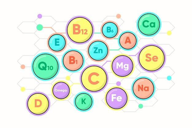 Powiązania między witaminą a kompleksem mineralnym