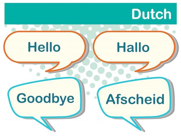 Powitanie słów w języku holenderskim