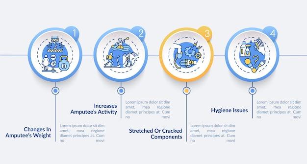 Powody wymiany protezy wektor infografikę szablon. pęknięte elementy projektu prezentacji komponentów. wizualizacja danych w 4 krokach. wykres osi czasu procesu. układ przepływu pracy z ikonami liniowymi