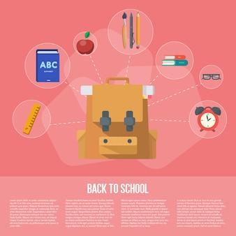 Powrót do koncepcji szkoły infografiki