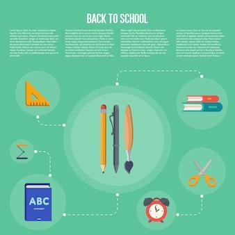 Powrót do szkoły infografiki