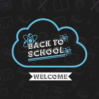 Powrót do szkoły