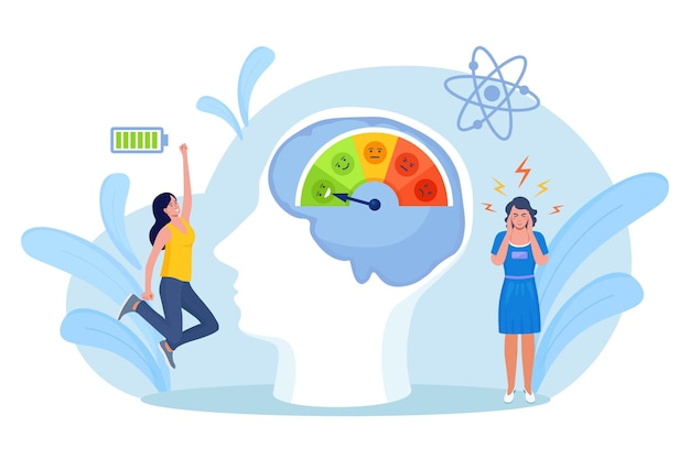 Poziom stresu, skala nastroju. zmęczona wyczerpana przepracowana i szczęśliwa, energiczna, produktywna kobieta z pełną baterią energetyczną. wypalenie i zwiększona produktywność. depresja i choroby psychiczne