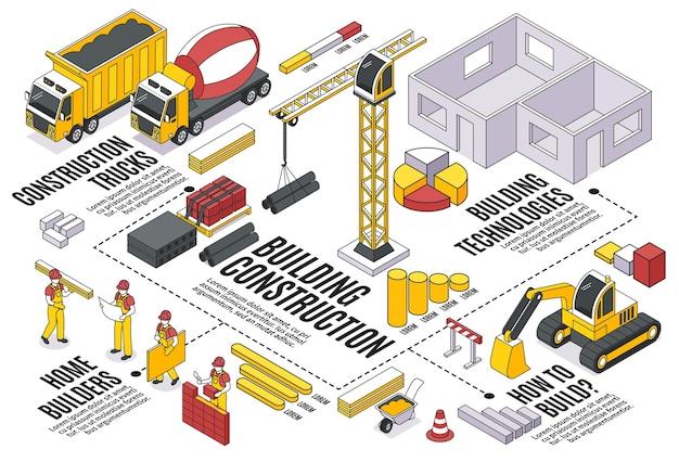 Pozioma kompozycja izometrycznych budowniczych z elementami infografiki linii schematu blokowego i obrazami materiałów budowlanych z ilustracją pracowników