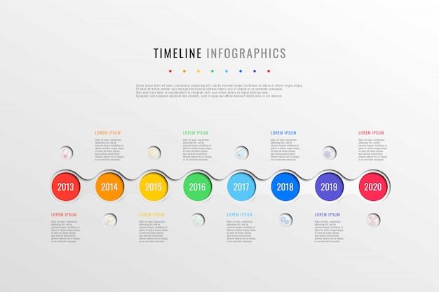 Pozioma oś czasu biznesu z 8 okrągłymi elementami, oznaczeniem roku i polami tekstowymi na białym tle