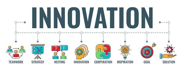 Poziomy baner pracy zespołowej lub innowacji z kolorowymi ikonami linii, współpraca, cel, strategia i układanka. typografia infografiki koncepcja pracy zespołowej. ilustracja wektorowa na białym tle