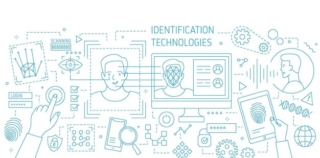 Poziomy baner z oprogramowaniem i narzędziami do identyfikacji twarzy