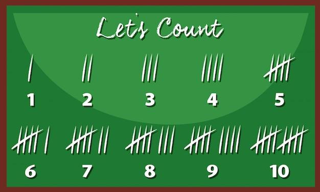 Pozwala liczyć koncepcji tablica