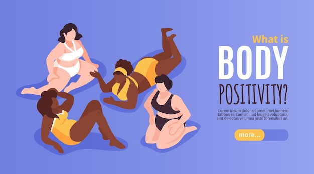 Pozytywne ciało z grupą ilustracji banner kobiet