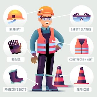 Pracownik z wyposażeniem bezpieczeństwa. mężczyzna w hełmie, okulary rękawice, sprzęt ochronny. konstruktor odzież ochronna ppe wektor infographic