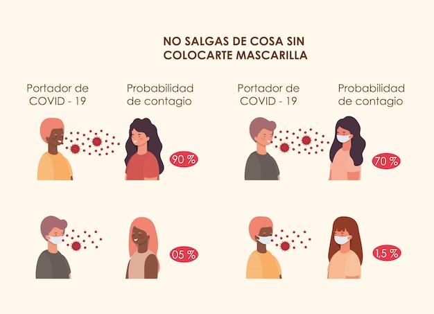 Prawdopodobieństwo zarażenia za pomocą masek zaprojektowanych dla kobiet i mężczyzn