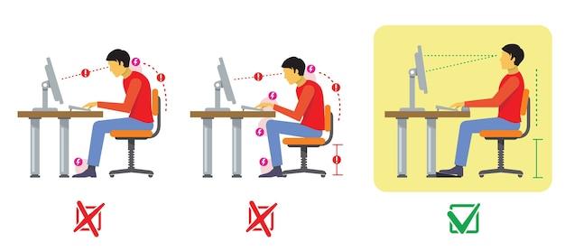 Prawidłowa i zła postawa siedząca kręgosłupa. schemat wektorowy w stylu płaski. prawidłowy kręgosłup, zła pozycja, ilustracja prawidłowego i złego siedzenia