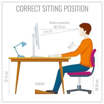 Prawidłowa pozycja siedząca kręgosłupa przy komputerze. infografiki