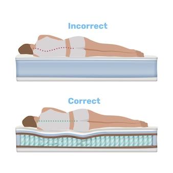Prawidłowe i nieprawidłowe spanie pozuje na różnych realistycznych ilustracjach materacy