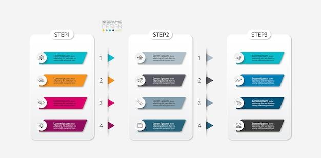 Prezentacja danych przez bydło, tworzenie kroków w celu wyjaśnienia kroków planowania i raportowania wyników infografiki