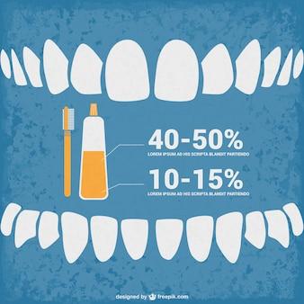 Prezentacja informacji dentysta wektor