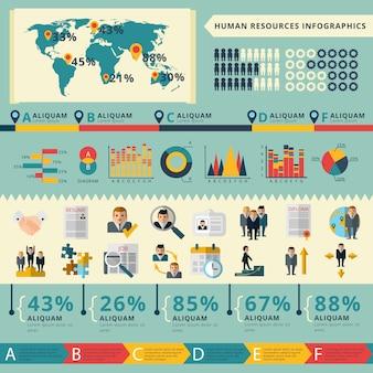 Prezentacja raportu infografika zasobów ludzkich