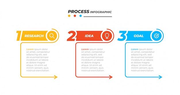 Proces biznesowy. elementy projektu wektor i 3 opcje, kroki, strzałki. może być stosowany do schematu przepływu pracy, wykresu informacyjnego, wykresu, prezentacji.