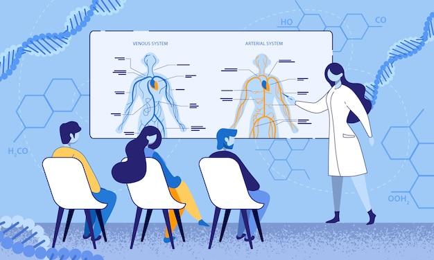 Proces edukacyjny w gabinecie lekarskim
