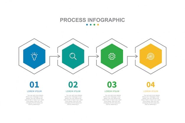 Proces infographic szablon