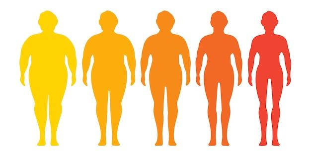Proces odchudzania młody człowiek przed i po diecie