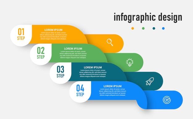 Proces projektowania szablonu infografiki
