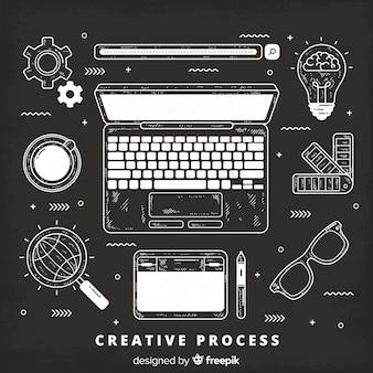 Proces tworzenia grafiki