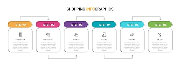 Proces zakupów z 6 kolejnymi krokami na osi czasu. sześć kolorowych elementów plansza
