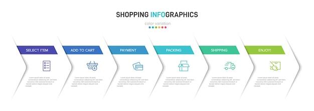 Proces zakupów z sześcioma kolorowymi kolejnymi krokami na osi czasu elementy infografiki