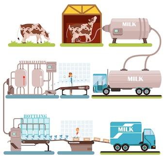 Produkcja mleka, ilustracje kreskówka przemysłu mleczarskiego