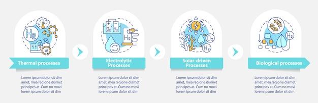 Produkcja wodoru wektor infographic szablon. elementy projektu zarysu prezentacji procesu biologicznego. wizualizacja danych w 4 krokach. wykres informacyjny osi czasu procesu. układ przepływu pracy z ikonami linii