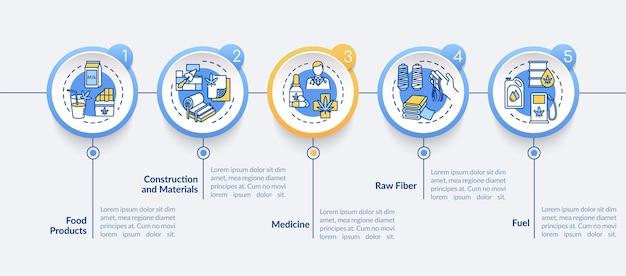 Produkty konopne wektor plansza szablon. konopie indyjskie do użytku medycznego elementy projektu prezentacji. wizualizacja danych w 5 krokach. wykres osi czasu procesu. układ przepływu pracy z ikonami liniowymi