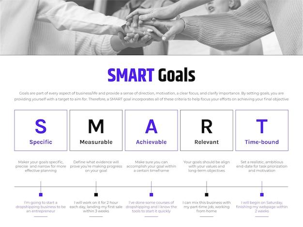 Profesjonalna infografika ogólna o inteligentnych celach