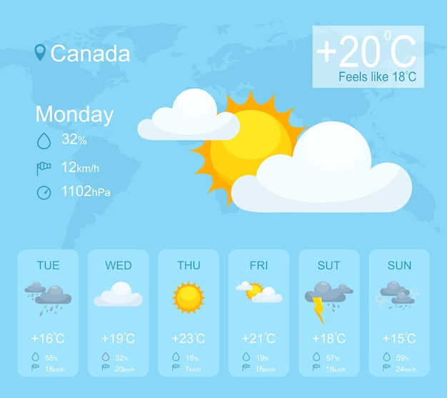 Prognoza pogody szablon aplikacji na smartfony. niebieski interfejs strony aplikacji mobilnej. warunki pogodowe słoneczny, deszczowy, pochmurny dzień burzy z piorunami. informacje o prognozie tygodnia.