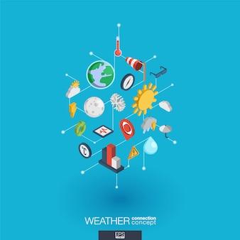 Prognoza pogody zintegrowane ikony internetowe. koncepcja interakcji izometrycznej sieci cyfrowej. połączony graficzny system kropkowo-liniowy. streszczenie tło dla meteorologii i przyrody. infograf