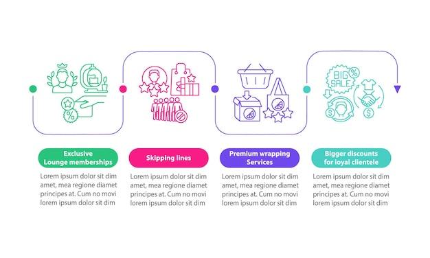 Program lojalnościowy korzyści wektor infographic szablon. elementy projektu zarys prezentacji korzyści. wizualizacja danych w 4 krokach. wykres informacyjny osi czasu procesu. układ przepływu pracy z ikonami linii