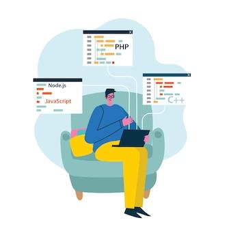 Programowanie i kodowanie koncepcji projektowania płaskiego stylu rozwoju