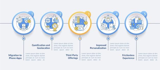 Programy lojalnościowe postęp wektor infografika szablon. elementy projektu zarys prezentacji systemu bonusowego. wizualizacja danych w 5 krokach. wykres informacyjny osi czasu procesu. układ przepływu pracy z ikonami linii