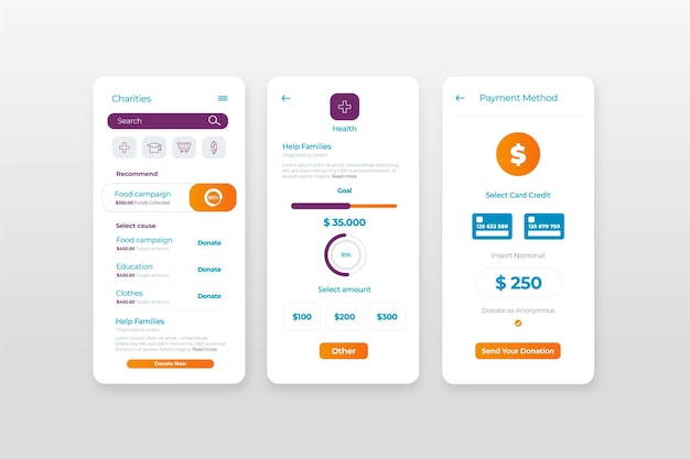 Projekt aplikacji charytatywnej